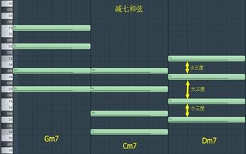 如何给一首歌编配和弦?